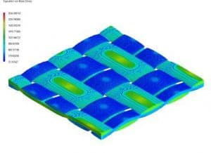 Computational Modeling of Materials