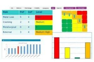 Risk-based inspection (RBI)