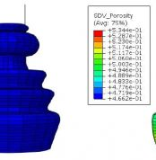 automotive boot uhyper abaqus