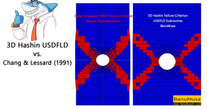 chang vs 3d hashin failure criterion - abaqus - usdfld subroutine